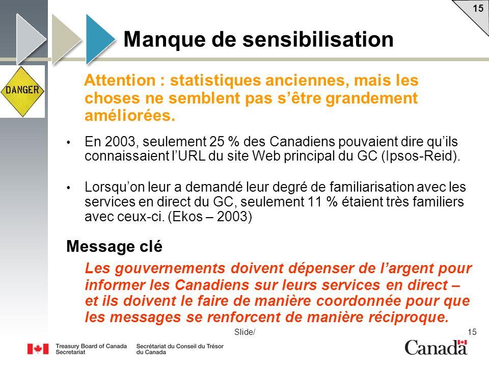 15 Slide/ Manque de sensibilisation Attention : statistiques anciennes, mais les choses ne semblent pas sêtre grandement améliorées. En 2003, seulemen