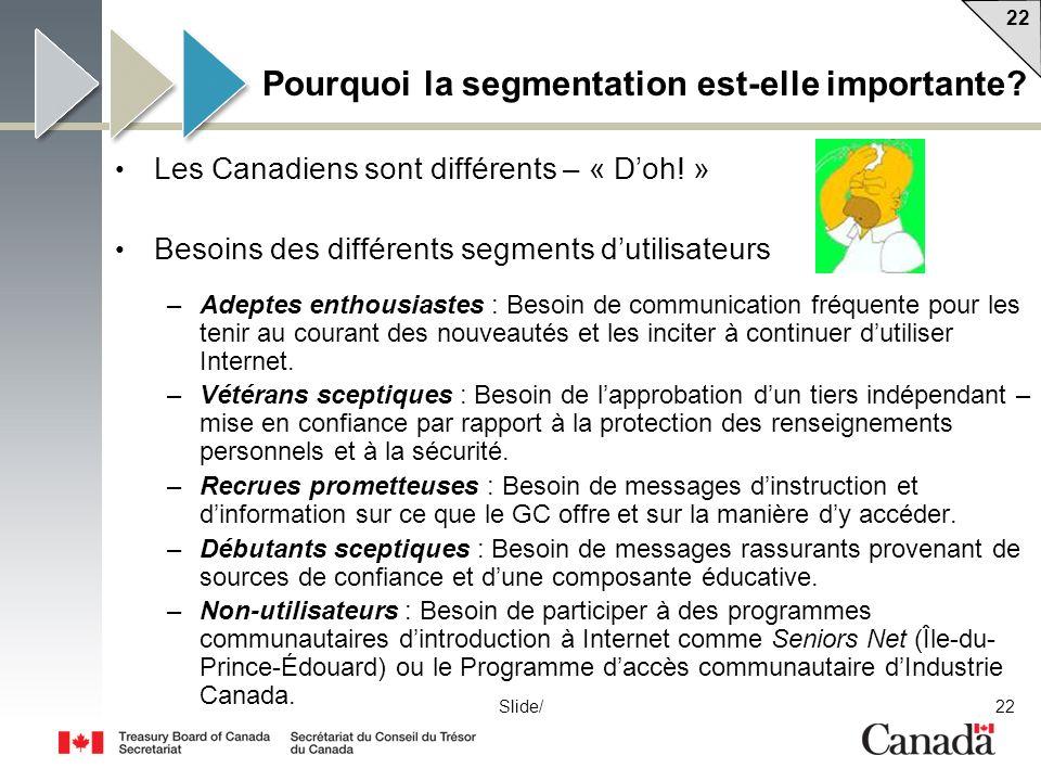 22 Slide/ Pourquoi la segmentation est-elle importante? Les Canadiens sont différents – « Doh! » Besoins des différents segments dutilisateurs –Adepte