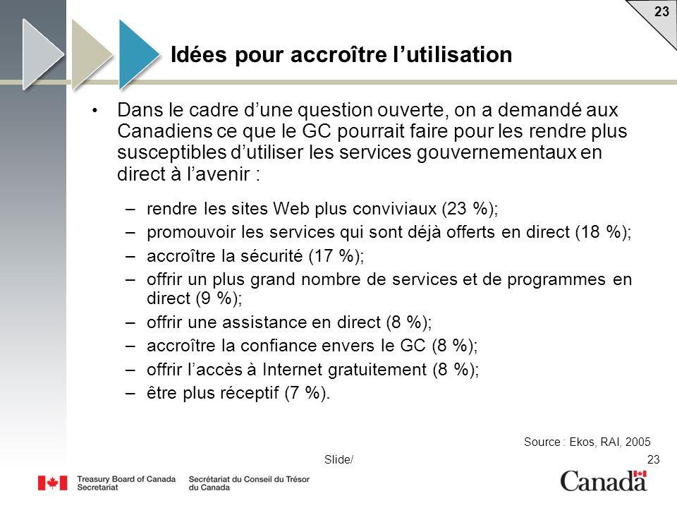 23 Slide/ Idées pour accroître lutilisation Dans le cadre dune question ouverte, on a demandé aux Canadiens ce que le GC pourrait faire pour les rendre plus susceptibles dutiliser les services gouvernementaux en direct à lavenir : –rendre les sites Web plus conviviaux (23 %); –promouvoir les services qui sont déjà offerts en direct (18 %); –accroître la sécurité (17 %); –offrir un plus grand nombre de services et de programmes en direct (9 %); –offrir une assistance en direct (8 %); –accroître la confiance envers le GC (8 %); –offrir laccès à Internet gratuitement (8 %); –être plus réceptif (7 %).