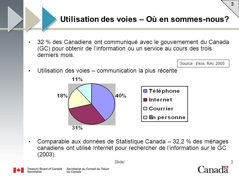 3 3 3Slide/ Utilisation des voies – Où en sommes-nous? 32 % des Canadiens ont communiqué avec le gouvernement du Canada (GC) pour obtenir de linformat