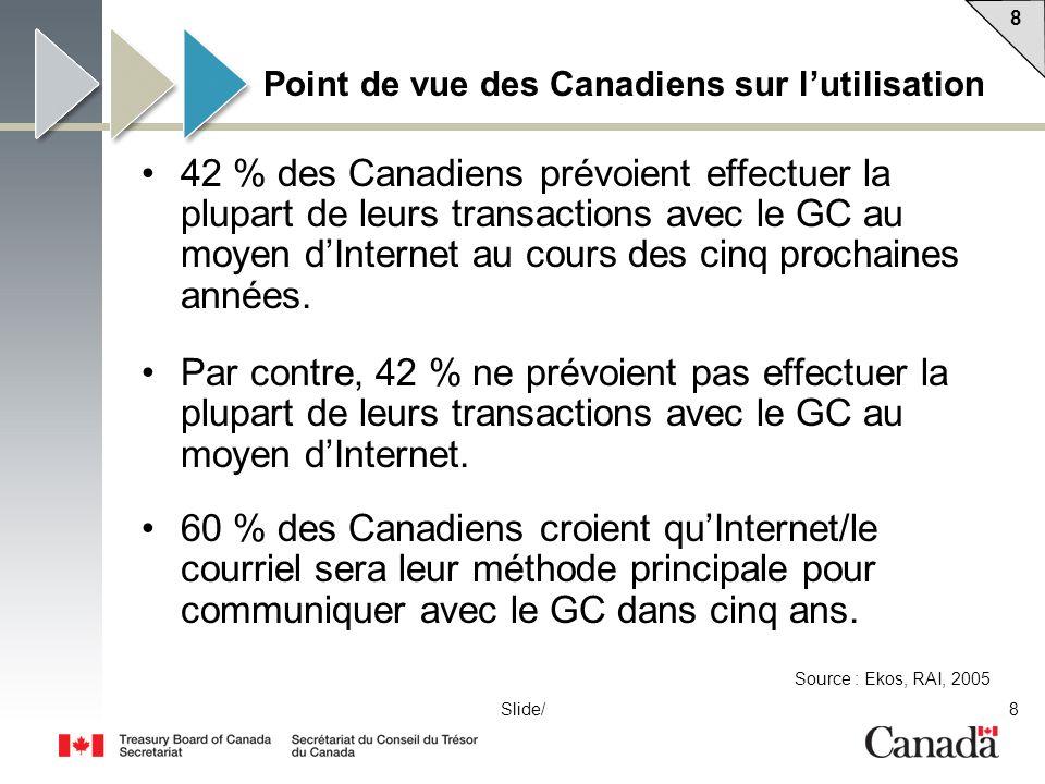 8 8 8Slide/ Point de vue des Canadiens sur lutilisation 42 % des Canadiens prévoient effectuer la plupart de leurs transactions avec le GC au moyen dInternet au cours des cinq prochaines années.