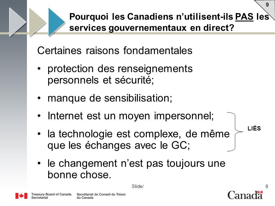 9 9 9Slide/ Pourquoi les Canadiens nutilisent-ils PAS les services gouvernementaux en direct? Certaines raisons fondamentales protection des renseigne