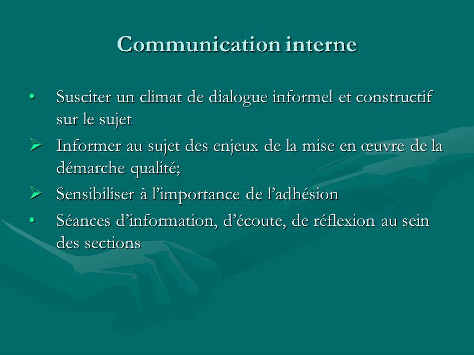 Communication interne Susciter un climat de dialogue informel et constructif sur le sujetSusciter un climat de dialogue informel et constructif sur le sujet Informer au sujet des enjeux de la mise en œuvre de la démarche qualité; Informer au sujet des enjeux de la mise en œuvre de la démarche qualité; Sensibiliser à limportance de ladhésion Sensibiliser à limportance de ladhésion Séances dinformation, découte, de réflexion au sein des sectionsSéances dinformation, découte, de réflexion au sein des sections