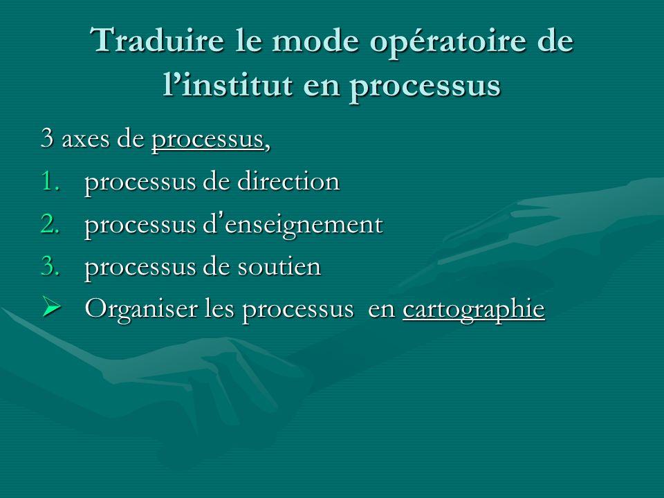 Traduire le mode opératoire de linstitut en processus 3 axes de processus, 1.processus de direction 2.processus d enseignement 3.processus de soutien Organiser les processus en cartographie Organiser les processus en cartographie