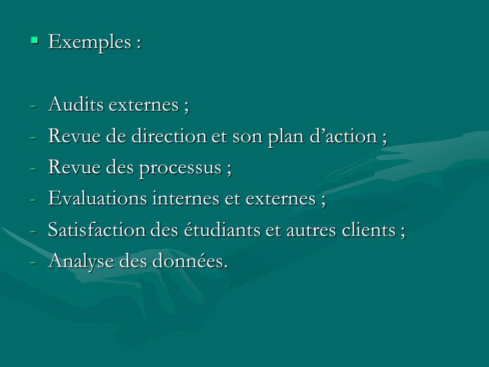 Exemples : Exemples : -Audits externes ; -Revue de direction et son plan daction ; -Revue des processus ; -Evaluations internes et externes ; -Satisfaction des étudiants et autres clients ; -Analyse des données.