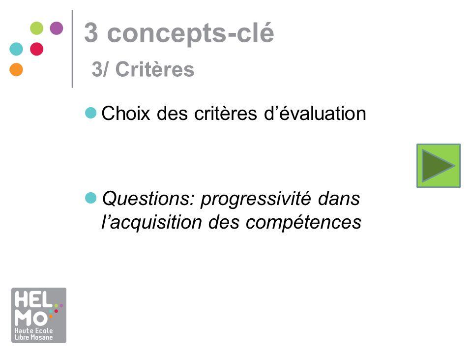 3 concepts-clé 3/ Critères Choix des critères dévaluation Questions: progressivité dans lacquisition des compétences