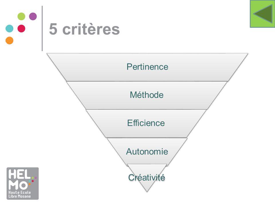 5 critères Pertinence Méthode Efficience Autonomie Créativité