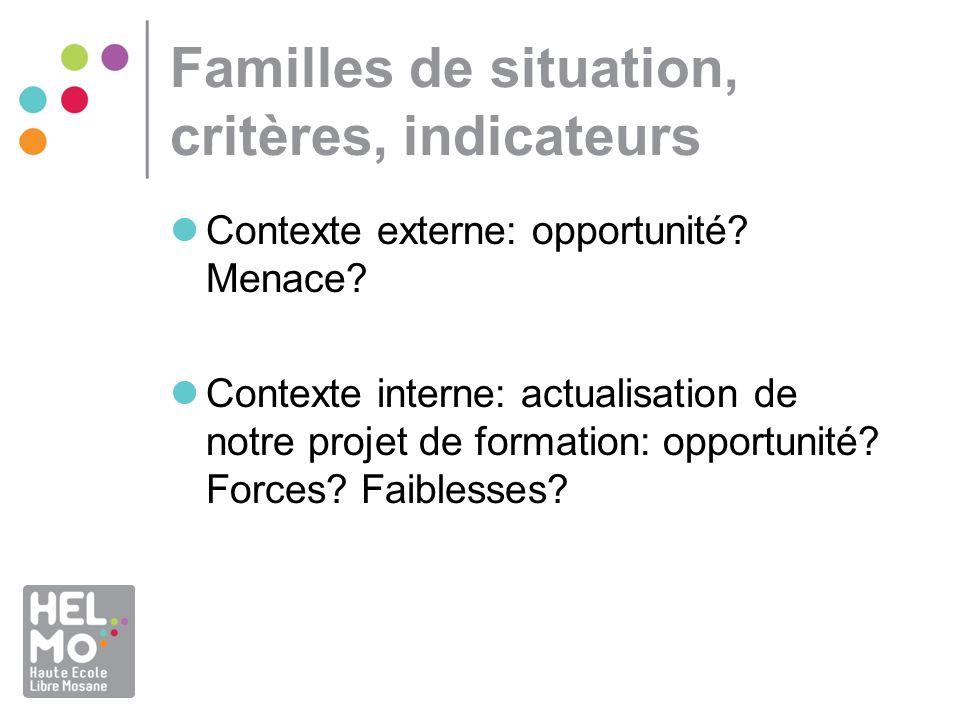 Familles de situation, critères, indicateurs Contexte externe: opportunité.