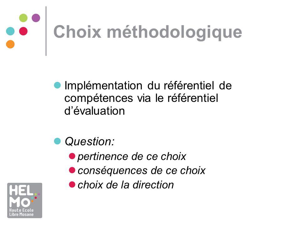 Choix méthodologique Implémentation du référentiel de compétences via le référentiel dévaluation Question: pertinence de ce choix conséquences de ce choix choix de la direction