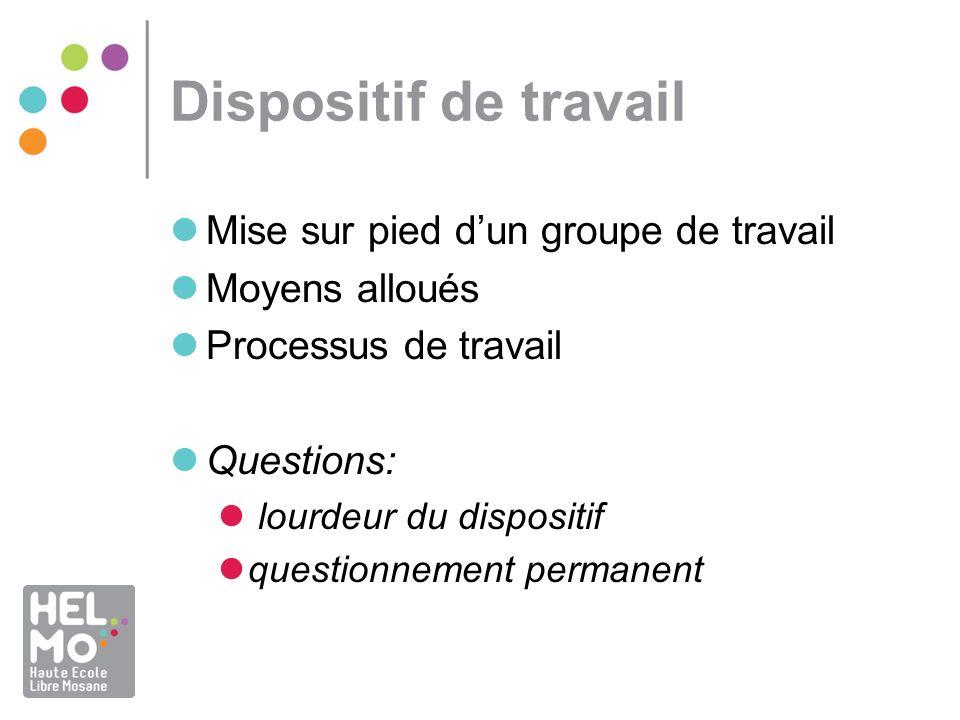Dispositif de travail Mise sur pied dun groupe de travail Moyens alloués Processus de travail Questions: lourdeur du dispositif questionnement permanent