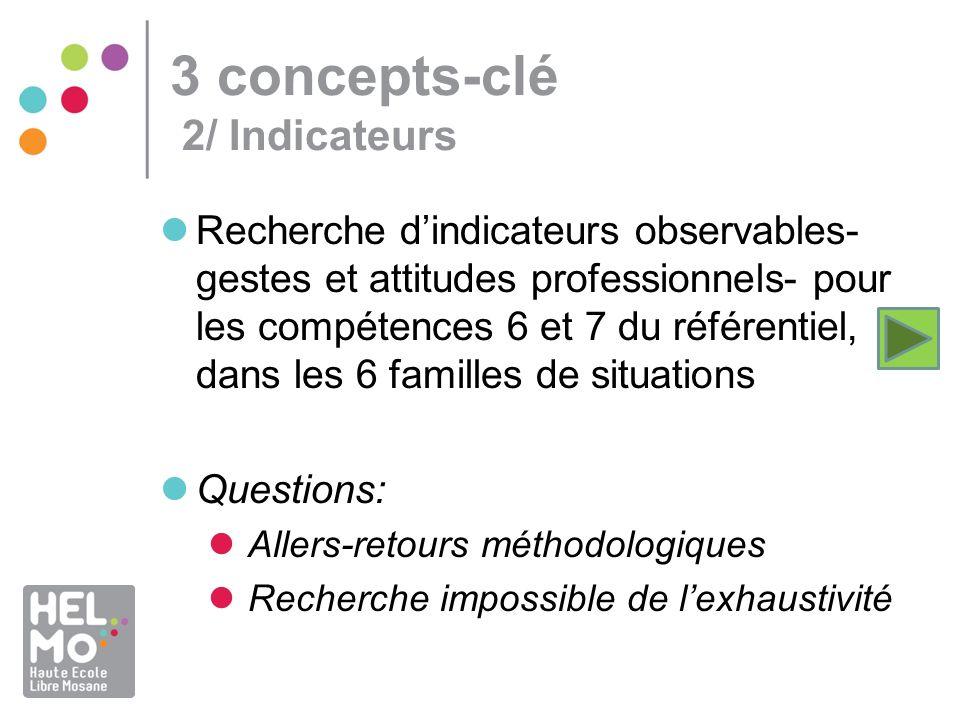 3 concepts-clé 2/ Indicateurs Recherche dindicateurs observables- gestes et attitudes professionnels- pour les compétences 6 et 7 du référentiel, dans les 6 familles de situations Questions: Allers-retours méthodologiques Recherche impossible de lexhaustivité