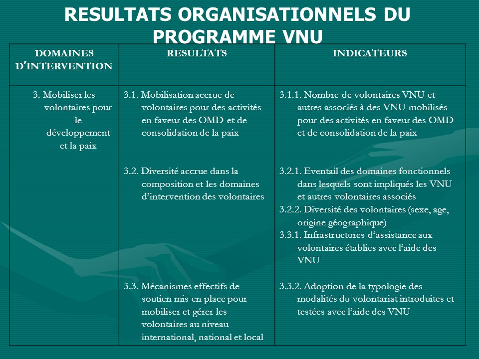 DOMAINES D INTERVENTION RESULTATSINDICATEURS 3.
