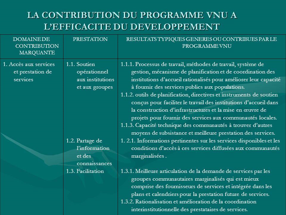 LA CONTRIBUTION DU PROGRAMME VNU A LEFFICACITE DU DEVELOPPEMENT DOMAINE DE CONTRIBUTION MARQUANTE PRESTATIONRESULTATS TYPIQUES GENERES OU CONTRIBUES PAR LE PROGRAMME VNU 1.