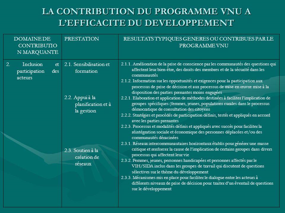 LA CONTRIBUTION DU PROGRAMME VNU A LEFFICACITE DU DEVELOPPEMENT DOMAINE DE CONTRIBUTIO N MARQUANTE PRESTATIONRESULTATS TYPIQUES GENERES OU CONTRIBUES PAR LE PROGRAMME VNU 2.