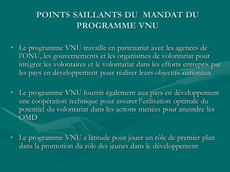 POINTS SAILLANTS DU MANDAT DU PROGRAMME VNU Le programme VNU travaille en partenariat avec les agences de lONU, les gouvernements et les organismes de volontariat pour intégrer les volontaires et le volontariat dans les efforts entrepris par les pays en développement pour réaliser leurs objectifs nationauxLe programme VNU travaille en partenariat avec les agences de lONU, les gouvernements et les organismes de volontariat pour intégrer les volontaires et le volontariat dans les efforts entrepris par les pays en développement pour réaliser leurs objectifs nationaux Le programme VNU fournit également aux pays en développement une coopération technique pour assurer lutilisation optimale du potentiel du volontariat dans les actions menées pour atteindre les OMDLe programme VNU fournit également aux pays en développement une coopération technique pour assurer lutilisation optimale du potentiel du volontariat dans les actions menées pour atteindre les OMD Le programme VNU a latitude pour jouer un rôle de premier plan dans la promotion du rôle des jeunes dans le développementLe programme VNU a latitude pour jouer un rôle de premier plan dans la promotion du rôle des jeunes dans le développement