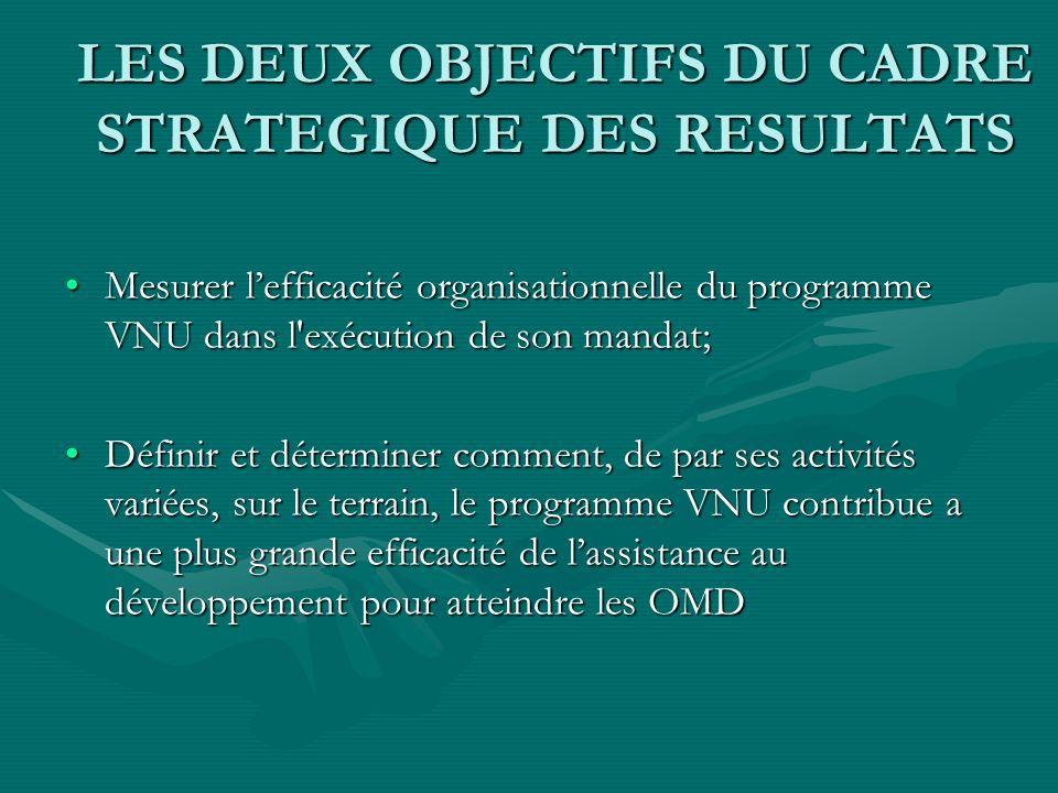 LES DEUX OBJECTIFS DU CADRE STRATEGIQUE DES RESULTATS Mesurer lefficacité organisationnelle du programme VNU dans l exécution de son mandat;Mesurer lefficacité organisationnelle du programme VNU dans l exécution de son mandat; Définir et déterminer comment, de par ses activités variées, sur le terrain, le programme VNU contribue a une plus grande efficacité de lassistance au développement pour atteindre les OMDDéfinir et déterminer comment, de par ses activités variées, sur le terrain, le programme VNU contribue a une plus grande efficacité de lassistance au développement pour atteindre les OMD