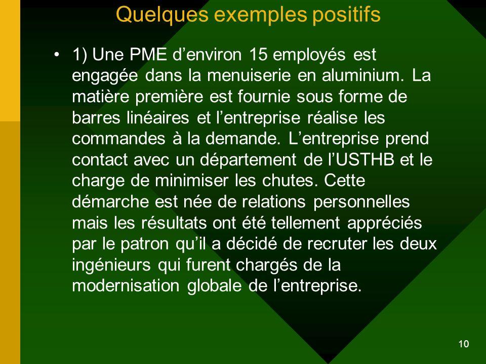 10 Quelques exemples positifs 1) Une PME denviron 15 employés est engagée dans la menuiserie en aluminium. La matière première est fournie sous forme