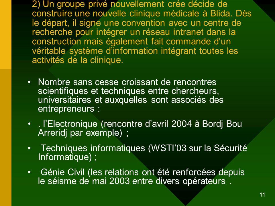 11 2) Un groupe privé nouvellement crée décide de construire une nouvelle clinique médicale à Blida. Dès le départ, il signe une convention avec un ce
