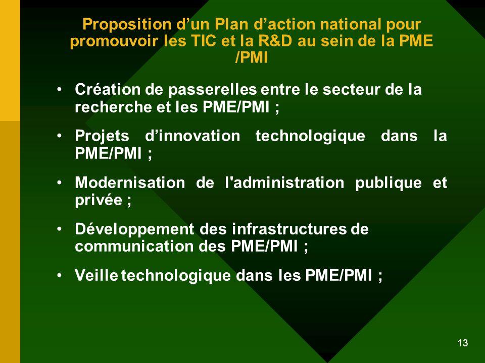 13 Proposition dun Plan daction national pour promouvoir les TIC et la R&D au sein de la PME /PMI Création de passerelles entre le secteur de la reche