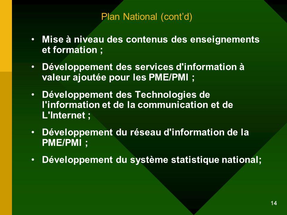 14 Plan National (contd) Mise à niveau des contenus des enseignements et formation ; Développement des services d'information à valeur ajoutée pour le