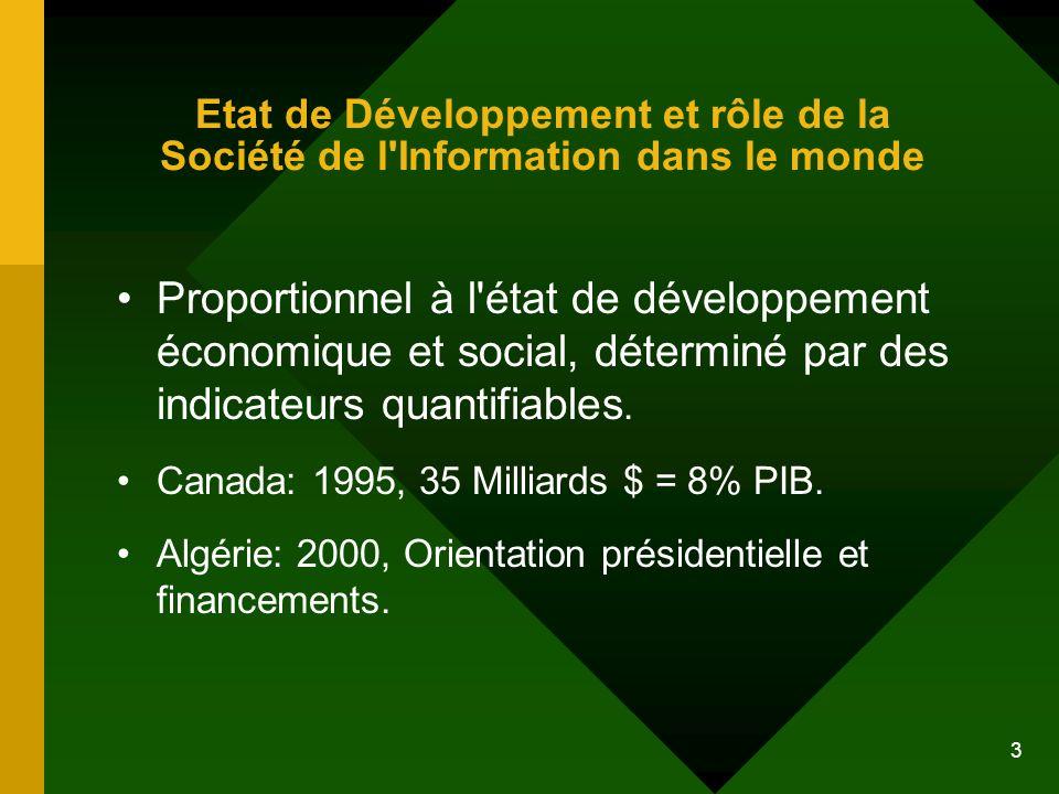 14 Plan National (contd) Mise à niveau des contenus des enseignements et formation ; Développement des services d information à valeur ajoutée pour les PME/PMI ; Développement des Technologies de l information et de la communication et de L Internet ; Développement du réseau d information de la PME/PMI ; Développement du système statistique national;