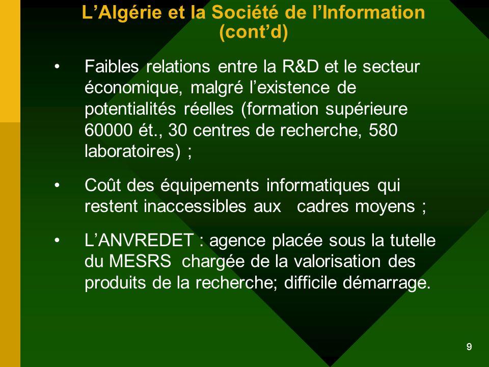 9 LAlgérie et la Société de lInformation (contd) Faibles relations entre la R&D et le secteur économique, malgré lexistence de potentialités réelles (