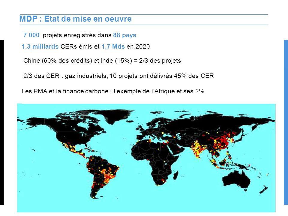 10 MDP : Etat de mise en oeuvre 7 000 projets enregistrés dans 88 pays 1.3 milliards CERs émis et 1,7 Mds en 2020 Chine (60% des crédits) et Inde (15%