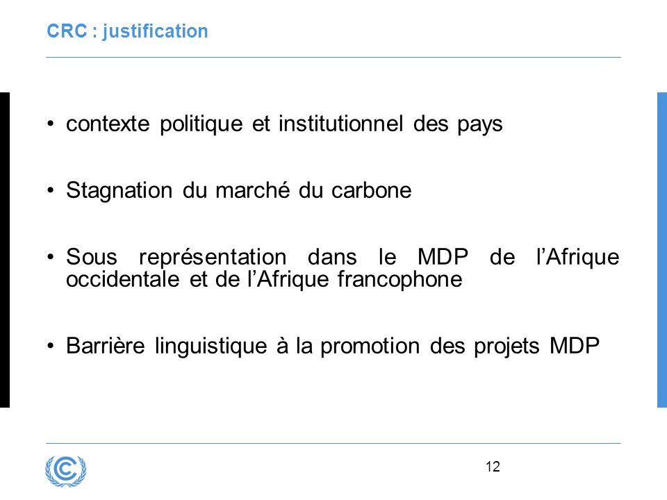 12 CRC : justification contexte politique et institutionnel des pays Stagnation du marché du carbone Sous représentation dans le MDP de lAfrique occid