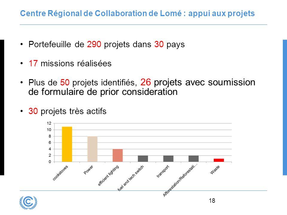 18 Centre Régional de Collaboration de Lomé : appui aux projets Portefeuille de 290 projets dans 30 pays 17 missions réalisées Plus de 50 projets iden