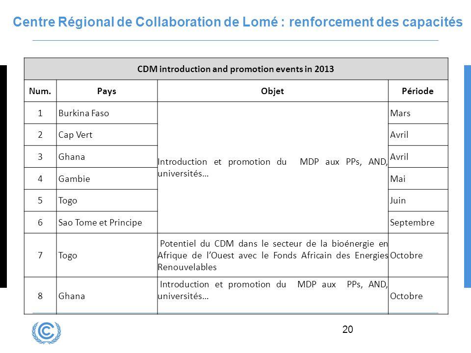 20 Centre Régional de Collaboration de Lomé : renforcement des capacités CDM introduction and promotion events in 2013 Num.PaysObjetPériode 1 Burkina