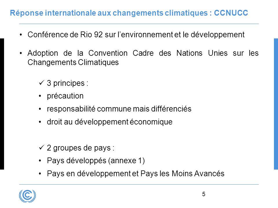 6 Mise en œuvre de la CCNUCC : Protocole de Kyoto Ratifié en 1997 par 183 pays et entré en vigueur en 2005 38 pays, 55% des émissions mondiales, - 5 % démissions GES entre 2008-2012 par rapport à lannée de référence 1990.