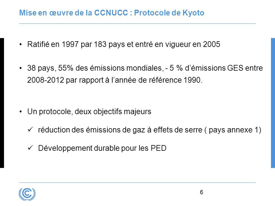 6 Mise en œuvre de la CCNUCC : Protocole de Kyoto Ratifié en 1997 par 183 pays et entré en vigueur en 2005 38 pays, 55% des émissions mondiales, - 5 %