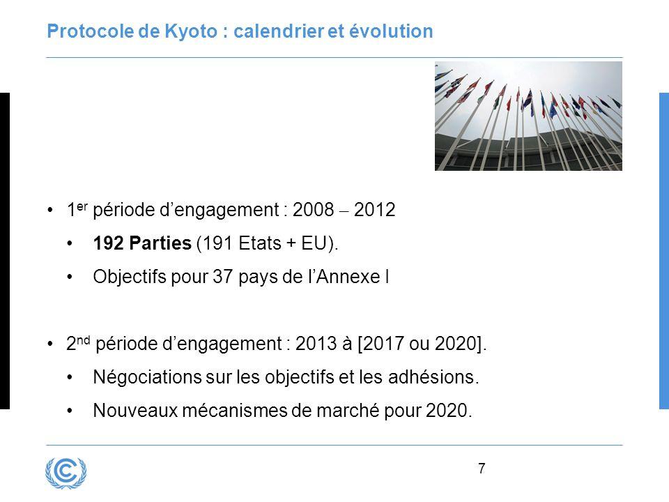 Protocole de Kyoto : calendrier et évolution 1 er période dengagement : 2008 – 2012 192 Parties (191 Etats + EU). Objectifs pour 37 pays de lAnnexe I