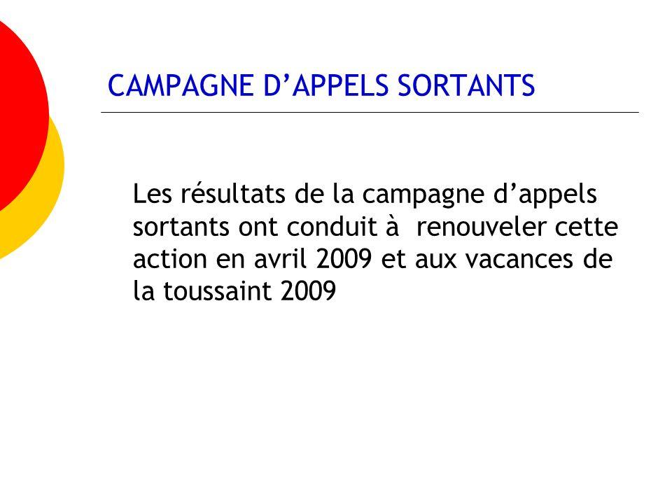 CAMPAGNE DAPPELS SORTANTS Les résultats de la campagne dappels sortants ont conduit à renouveler cette action en avril 2009 et aux vacances de la tous