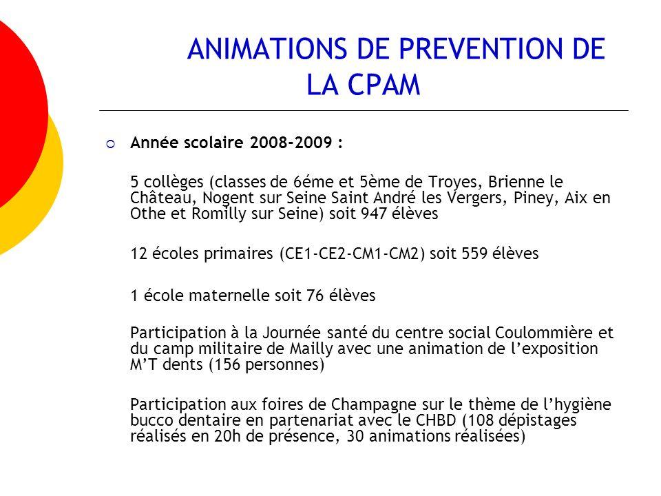 ANIMATIONS DE PREVENTION DE LA CPAM Année scolaire 2008-2009 : 5 collèges (classes de 6éme et 5ème de Troyes, Brienne le Château, Nogent sur Seine Sai