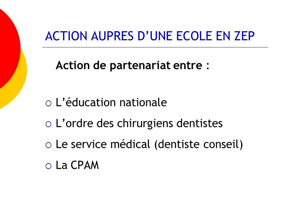 ACTION AUPRES DUNE ECOLE EN ZEP Action de partenariat entre : Léducation nationale Lordre des chirurgiens dentistes Le service médical (dentiste conse