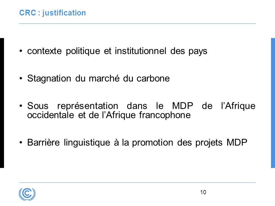 10 CRC : justification contexte politique et institutionnel des pays Stagnation du marché du carbone Sous représentation dans le MDP de lAfrique occid
