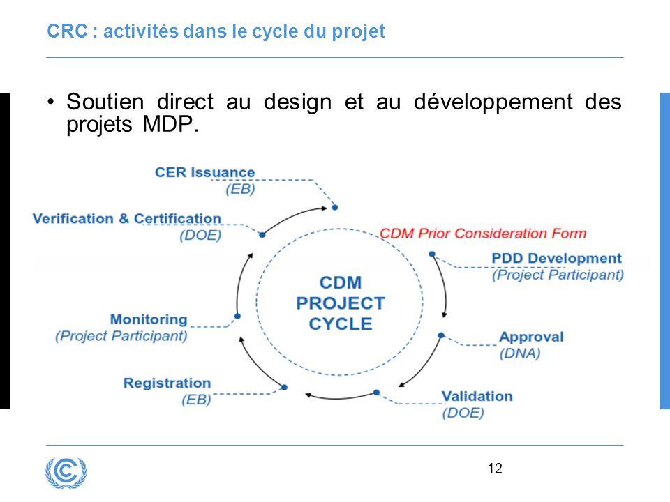 12 CRC : activités dans le cycle du projet Soutien direct au design et au développement des projets MDP.