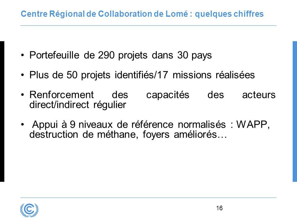 16 Centre Régional de Collaboration de Lomé : quelques chiffres Portefeuille de 290 projets dans 30 pays Plus de 50 projets identifiés/17 missions réa