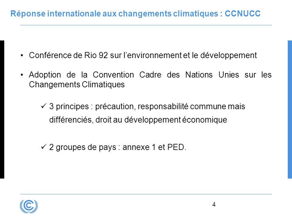4 Réponse internationale aux changements climatiques : CCNUCC Conférence de Rio 92 sur lenvironnement et le développement Adoption de la Convention Ca