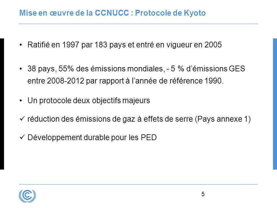 5 Mise en œuvre de la CCNUCC : Protocole de Kyoto Ratifié en 1997 par 183 pays et entré en vigueur en 2005 38 pays, 55% des émissions mondiales, - 5 %