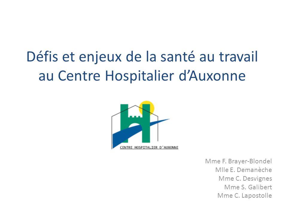 Défis et enjeux de la santé au travail au Centre Hospitalier dAuxonne Mme F. Brayer-Blondel Mlle E. Demanèche Mme C. Desvignes Mme S. Galibert Mme C.