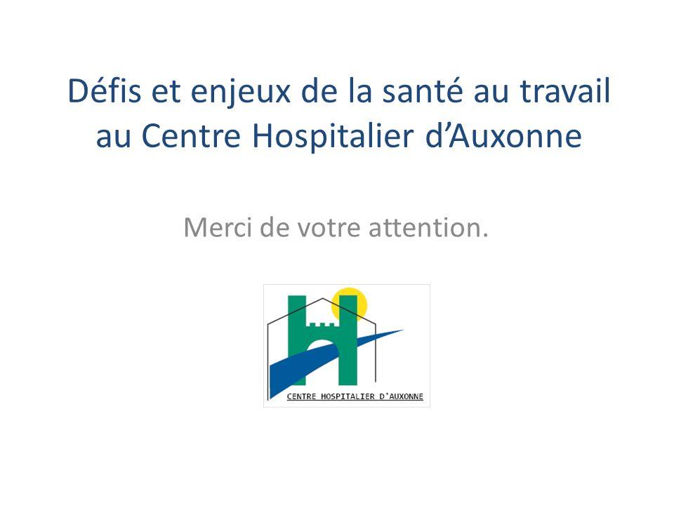 Défis et enjeux de la santé au travail au Centre Hospitalier dAuxonne Merci de votre attention.