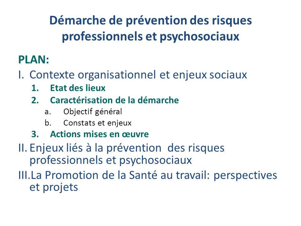 Démarche de prévention des risques professionnels et psychosociaux PLAN: I.Contexte organisationnel et enjeux sociaux 1.Etat des lieux 2.Caractérisati
