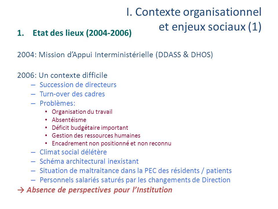 I. Contexte organisationnel et enjeux sociaux (1) 1.Etat des lieux (2004-2006) 2004: Mission dAppui Interministérielle (DDASS & DHOS) 2006: Un context