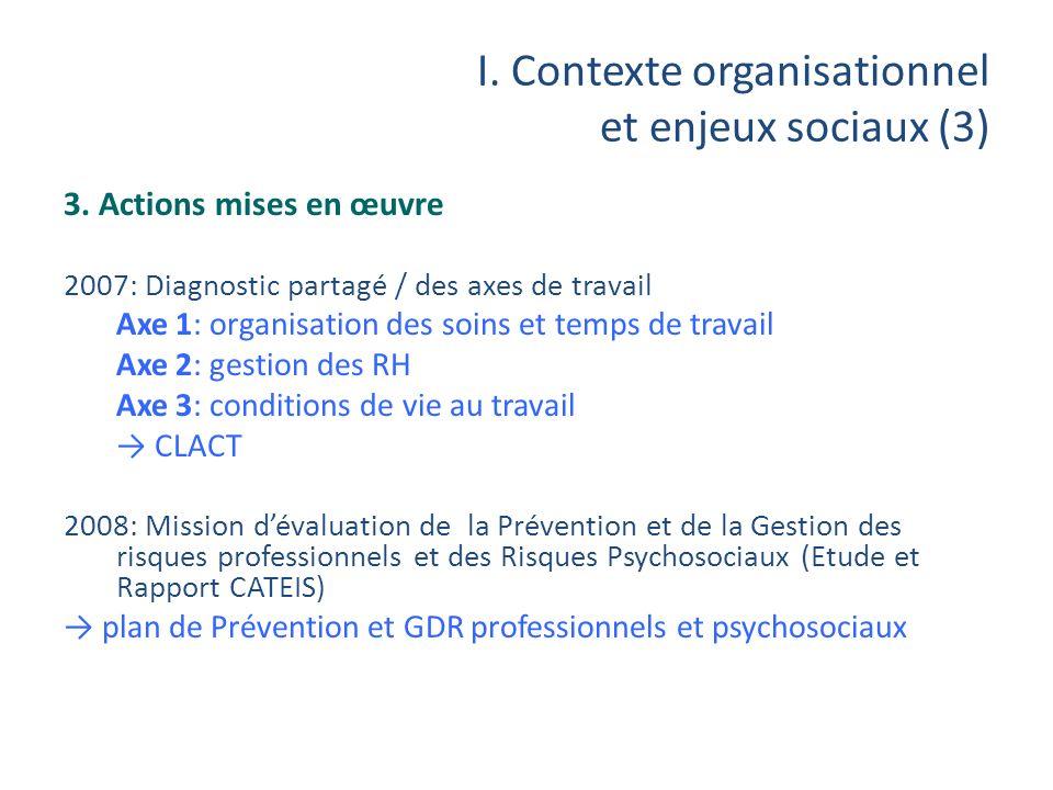 I. Contexte organisationnel et enjeux sociaux (3) 3. Actions mises en œuvre 2007: Diagnostic partagé / des axes de travail Axe 1: organisation des soi