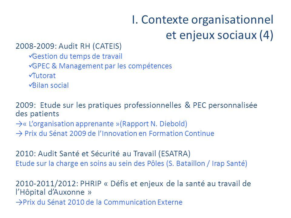 I. Contexte organisationnel et enjeux sociaux (4) 2008-2009: Audit RH (CATEIS) Gestion du temps de travail GPEC & Management par les compétences Tutor