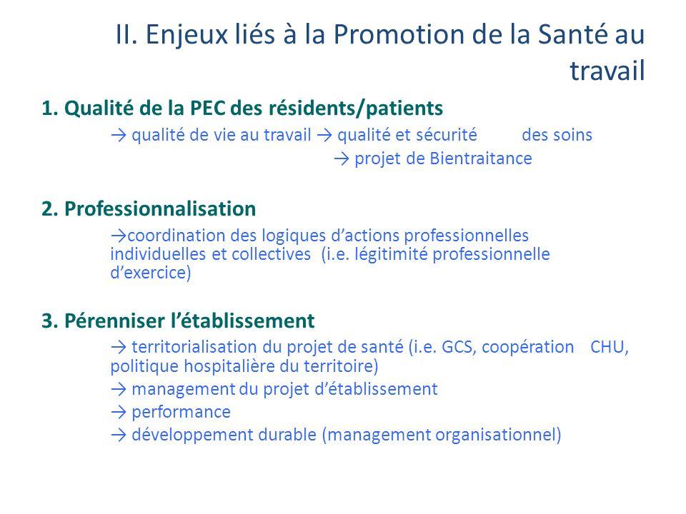 II. Enjeux liés à la Promotion de la Santé au travail 1. Qualité de la PEC des résidents/patients qualité de vie au travail qualité et sécurité des so