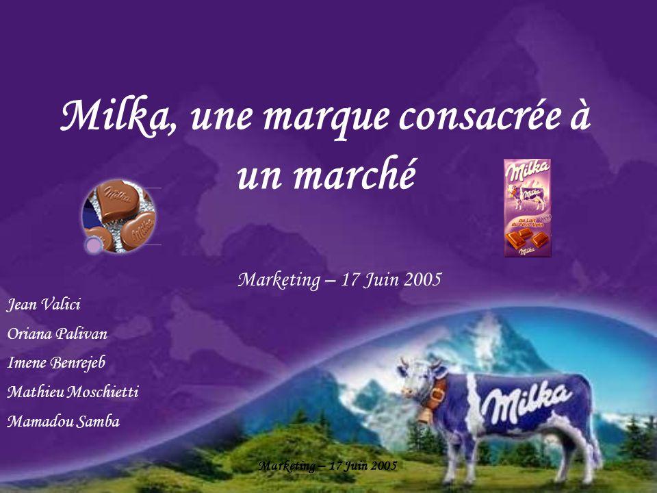 Marketing – 17 Juin 2005 Positionnement sur le marché du chocolat Chocolat au lait Fidélité à limage de marque Goûts et prix attractifs Attentes du public Positionnement par rapport aux concurrents Atouts