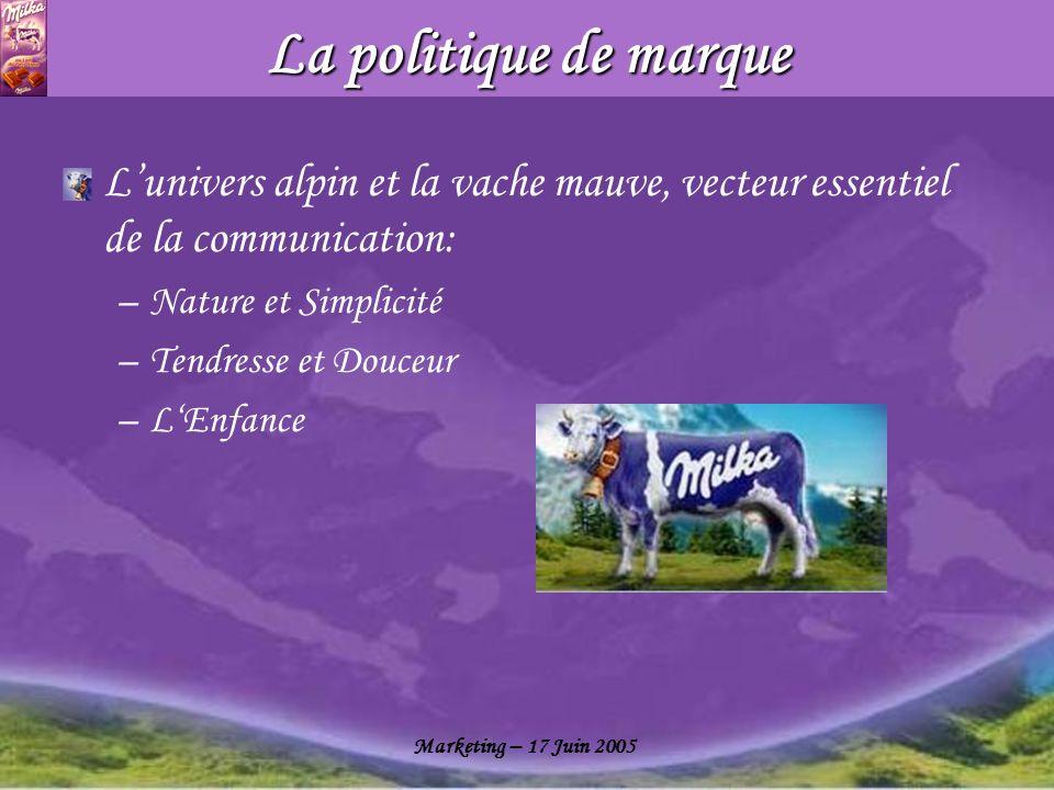 Marketing – 17 Juin 2005 La politique de marque Lunivers alpin et la vache mauve, vecteur essentiel de la communication: –Nature et Simplicité –Tendre